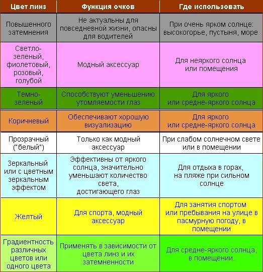 http://askpoint.org/wp-content/uploads/2011/05/cveta-linz-solncezaschitnyh-ochkov.jpg
