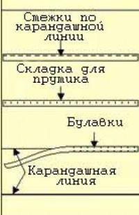 Римские шторы пошагово 3