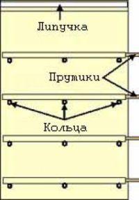 Римские шторы пошагово