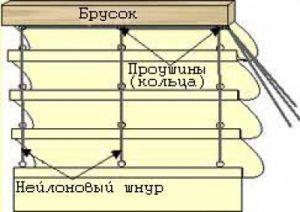 Римские шторы пошагово 5
