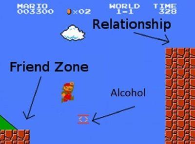 Френд зона (friendzone)