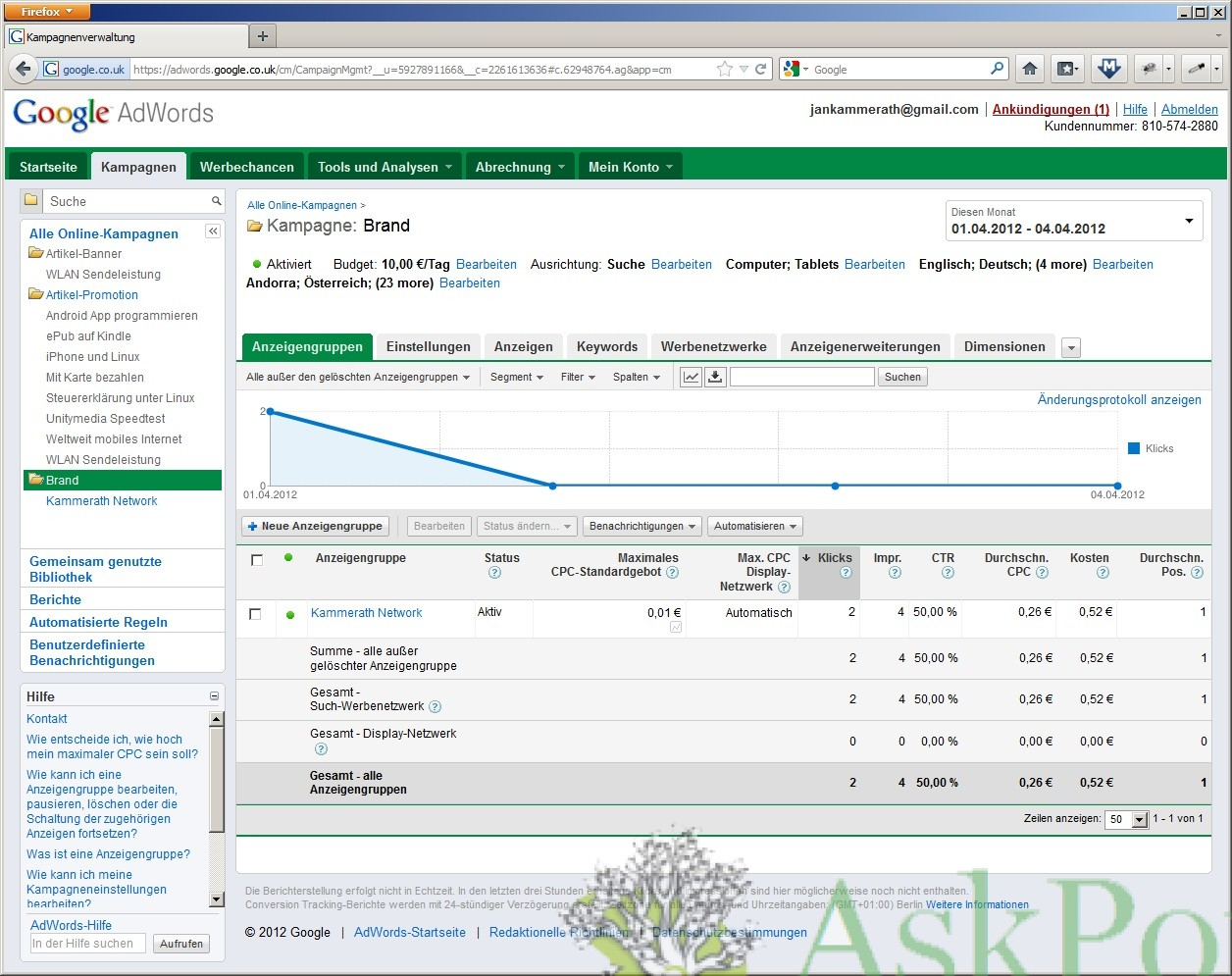 Google-AdWords-Account