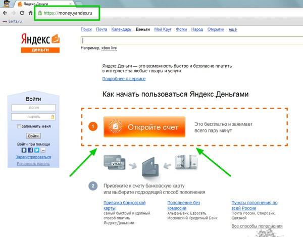 Яндекс Деньги - первоначальный этап