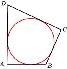 Какая окружность называется вписанной в многоугольник