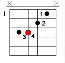 Замена аккорда F без барре